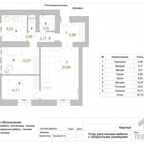 План расстановки мебели в 3-х комнатной квартире